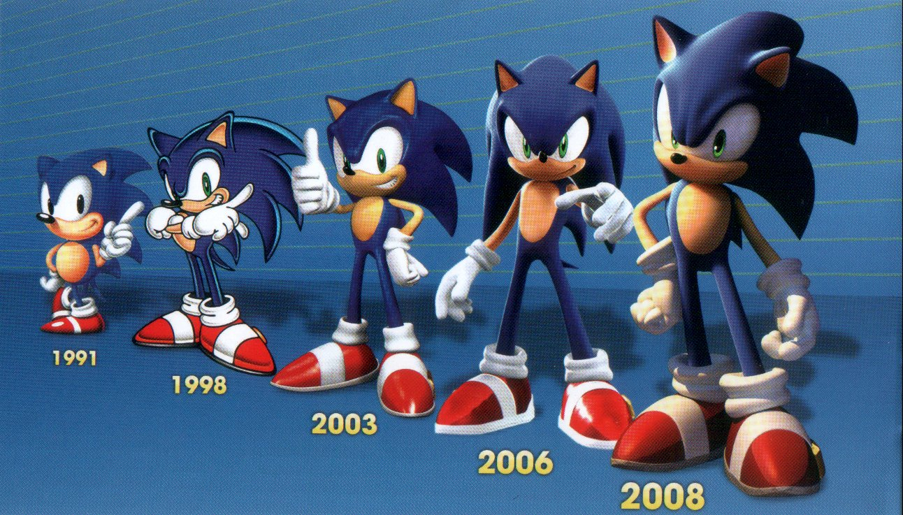 Happy birthday sonic the hedgehog